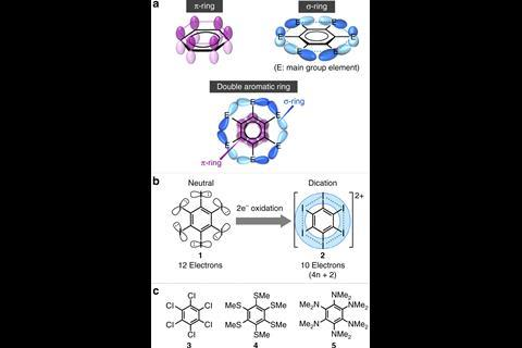 First double aromatic molecule made | Research | Chemistry World